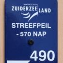 peilschaal modern Zuiderzeeland